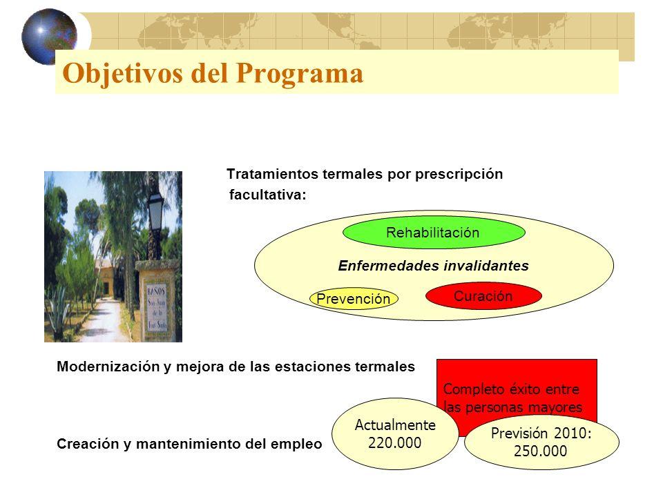 Objetivos del Programa Tratamientos termales por prescripción facultativa: Enfermedades invalidantes Prevención Curación Rehabilitación Modernización