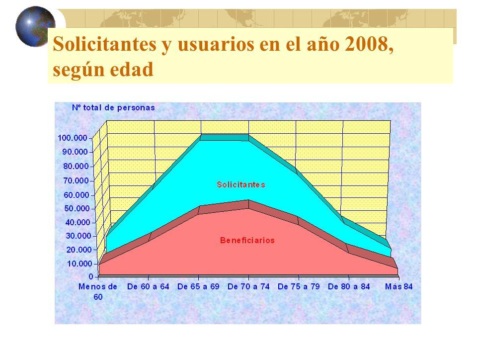 Solicitantes y usuarios en el año 2008, según edad