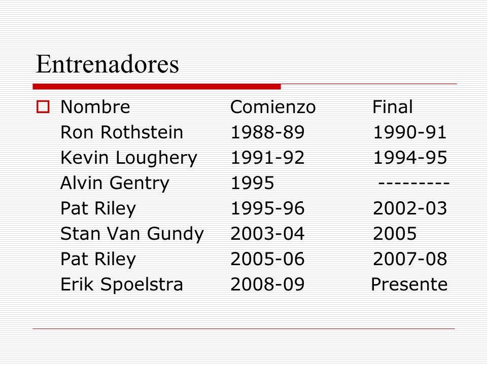 Entrenadores NombreComienzo Final Ron Rothstein1988-89 1990-91 Kevin Loughery1991-92 1994-95 Alvin Gentry1995 --------- Pat Riley1995-96 2002-03 Stan Van Gundy2003-04 2005 Pat Riley2005-06 2007-08 Erik Spoelstra2008-09 Presente