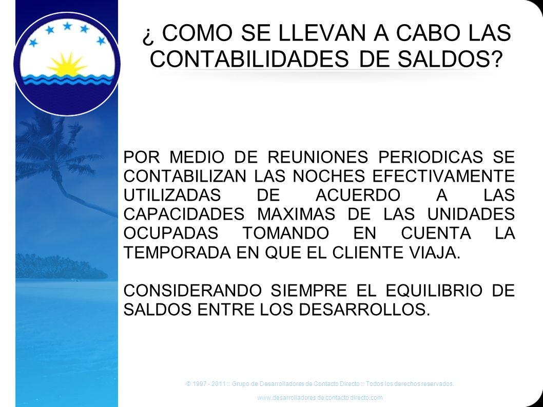 © 1997 - 2011 :: Grupo de Desarrolladores de Contacto Directo :: Todos los derechos reservados.
