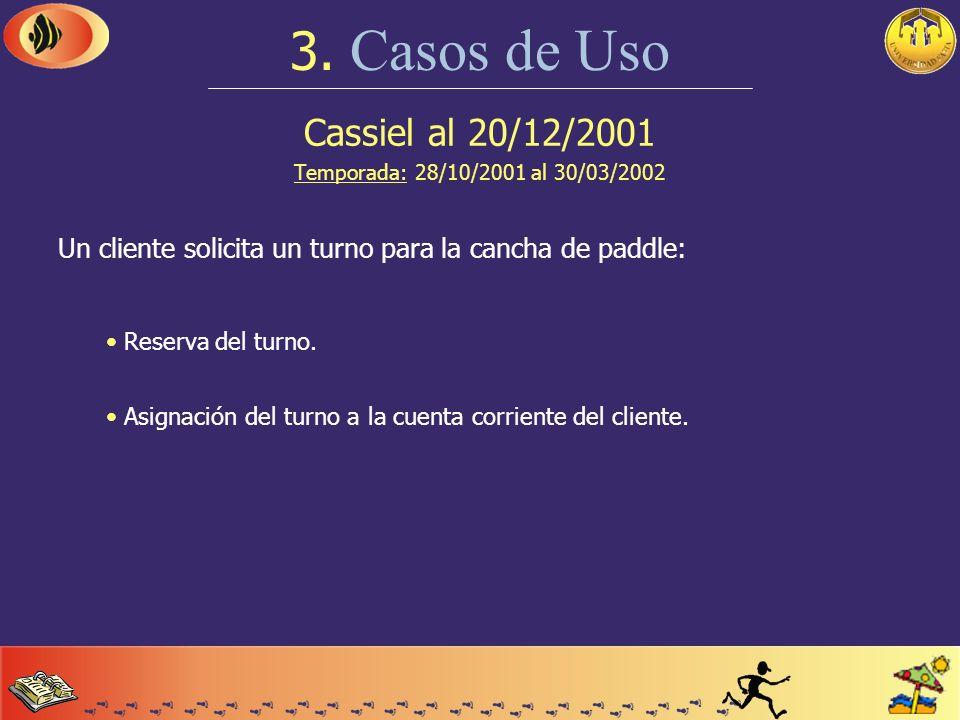 Cassiel al 20/12/2001 Temporada: 28/10/2001 al 30/03/2002 3. Casos de Uso Un cliente solicita realizar una reserva: Apertura del croquis de carpas y s