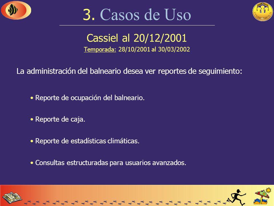 Cassiel al 20/12/2001 Temporada: 28/10/2001 al 30/03/2002 3. Casos de Uso Un cliente se retira del balneario: Verificación del estado de la cuenta cor