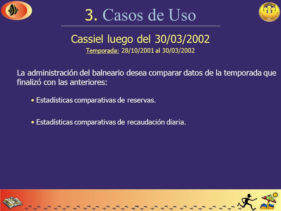 Cassiel al 20/12/2001 Temporada: 28/10/2001 al 30/03/2002 3. Casos de Uso La administración del balneario desea ver reportes de seguimiento: Reporte d