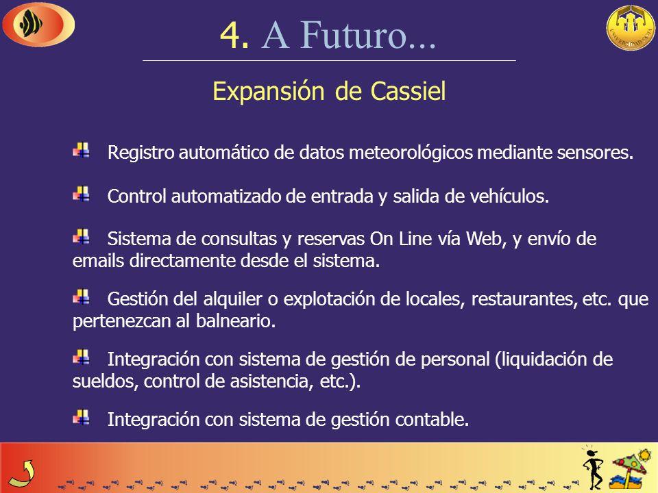 Temario 3. Casos de Uso Casos de uso para Cassiel Editor. Casos de uso para Cassiel.
