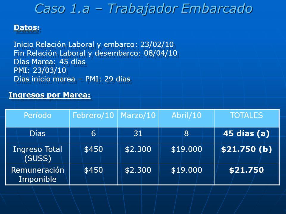 Caso 1.a – Trabajador Embarcado Datos: Inicio Relación Laboral y embarco: 23/02/10 Fin Relación Laboral y desembarco: 08/04/10 Días Marea: 45 días PMI