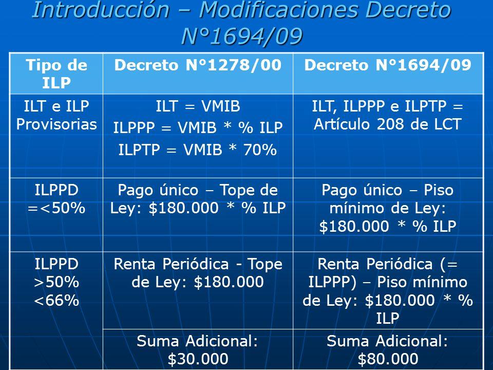 Introducción – Modificaciones Decreto N°1694/09 Tipo de ILP Decreto N°1278/00Decreto N°1694/09 ILT e ILP Provisorias ILT = VMIB ILPPP = VMIB * % ILP ILPTP = VMIB * 70% ILT, ILPPP e ILPTP = Artículo 208 de LCT ILPPD =<50% Pago único – Tope de Ley: $180.000 * % ILP Pago único – Piso mínimo de Ley: $180.000 * % ILP ILPPD >50% <66% Renta Periódica - Tope de Ley: $180.000 Renta Periódica (= ILPPP) – Piso mínimo de Ley: $180.000 * % ILP Suma Adicional: $30.000 Suma Adicional: $80.000