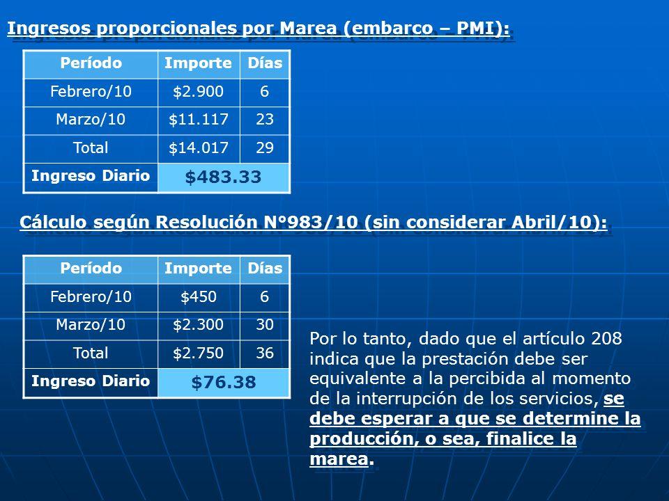 Ingresos proporcionales por Marea (embarco – PMI): PeríodoImporteDías Febrero/10$2.9006 Marzo/10$11.11723 Total$14.01729 Ingreso Diario $483.33 Por lo