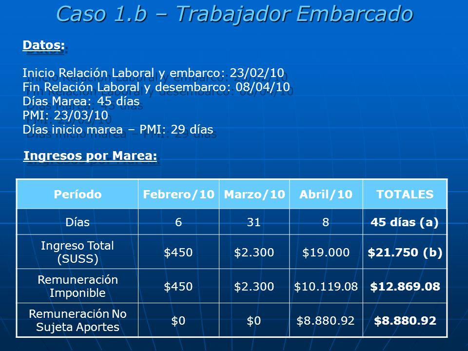 Caso 1.b – Trabajador Embarcado Datos: Inicio Relación Laboral y embarco: 23/02/10 Fin Relación Laboral y desembarco: 08/04/10 Días Marea: 45 días PMI