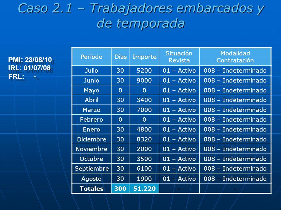 Caso 2.1 – Trabajadores embarcados y de temporada PMI: 23/08/10 IRL: 01/07/08 FRL: - PMI: 23/08/10 IRL: 01/07/08 FRL: - PeríodoDíasImporte Situación R