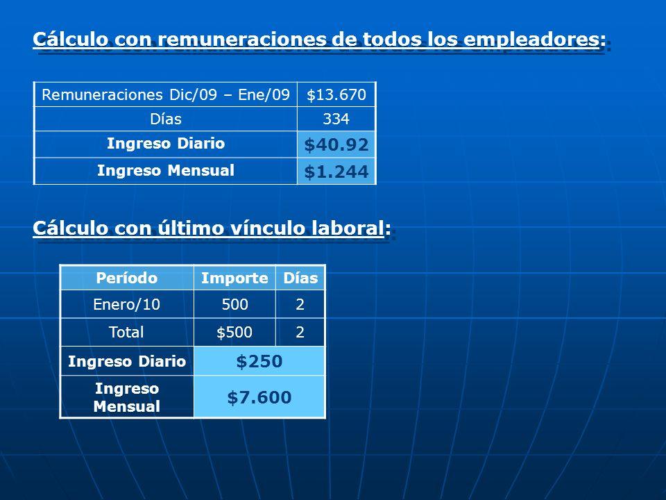 Cálculo con remuneraciones de todos los empleadores: PeríodoImporteDías Enero/105002 Total$5002 Ingreso Diario $250 Ingreso Mensual $7.600 Remuneracio
