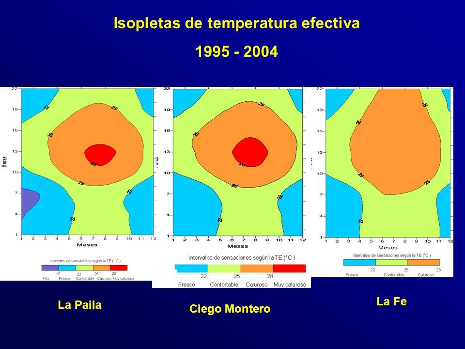 Isopletas de temperatura efectiva 1995 - 2004 La Paila Ciego Montero La Fe