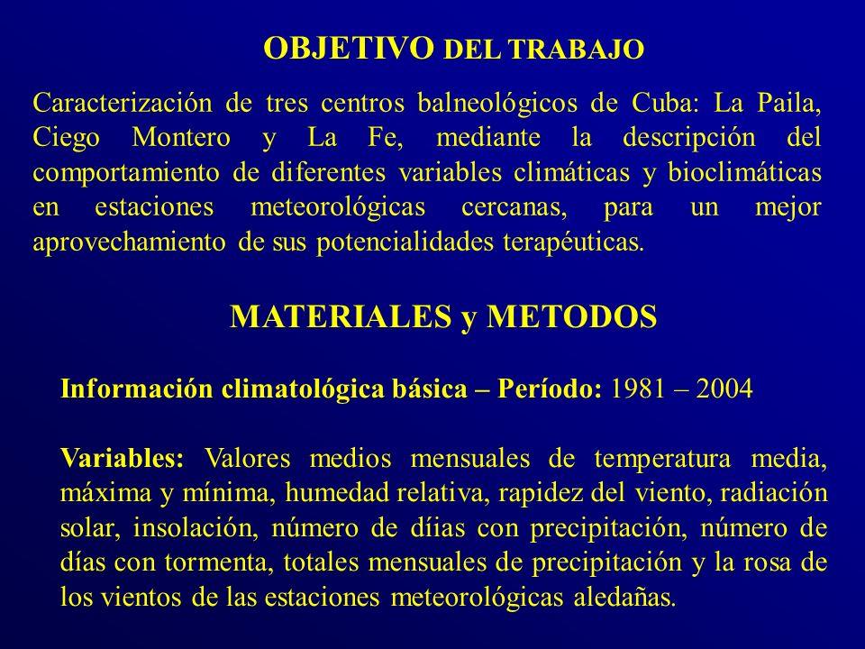 Caracterización de tres centros balneológicos de Cuba: La Paila, Ciego Montero y La Fe, mediante la descripción del comportamiento de diferentes variables climáticas y bioclimáticas en estaciones meteorológicas cercanas, para un mejor aprovechamiento de sus potencialidades terapéuticas.