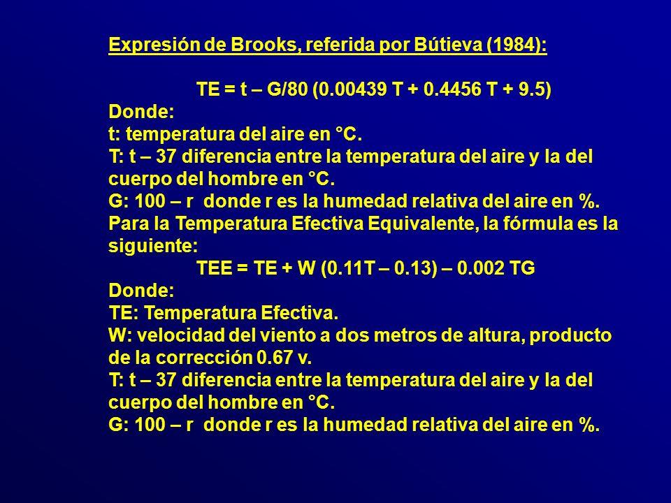 Expresión de Brooks, referida por Bútieva (1984): TE = t – G/80 (0.00439 T + 0.4456 T + 9.5) Donde: t: temperatura del aire en °C.