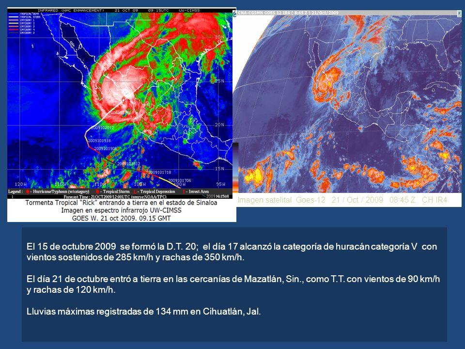 El 15 de octubre 2009 se formó la D.T. 20; el día 17 alcanzó la categoría de huracán categoría V con vientos sostenidos de 285 km/h y rachas de 350 km