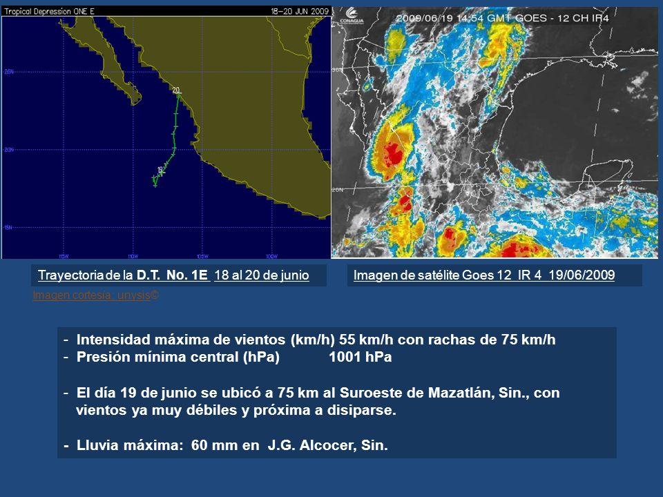 - Intensidad máxima de vientos (km/h) 55 km/h con rachas de 75 km/h - Presión mínima central (hPa) 1001 hPa - El día 19 de junio se ubicó a 75 km al S