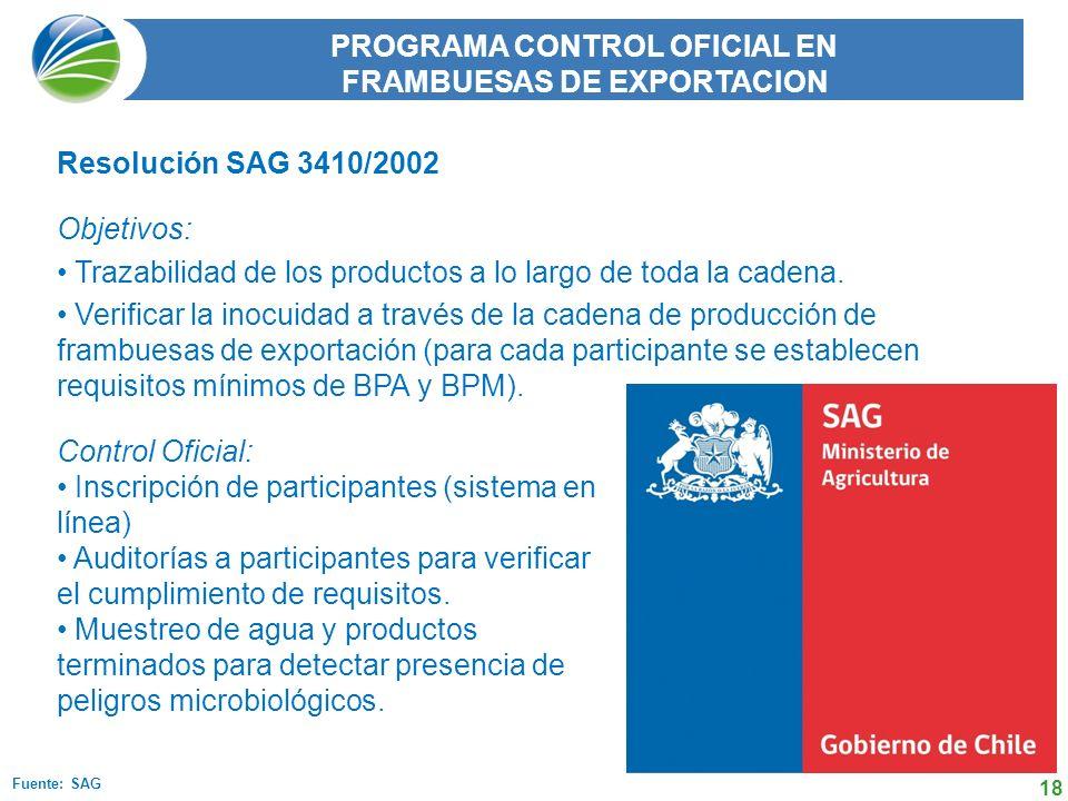 18 PROGRAMA CONTROL OFICIAL EN FRAMBUESAS DE EXPORTACION Fuente: SAG Resolución SAG 3410/2002 Objetivos: Trazabilidad de los productos a lo largo de toda la cadena.