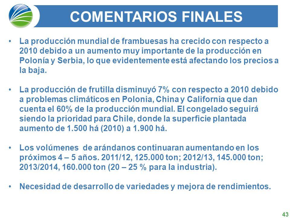 43 COMENTARIOS FINALES La producción mundial de frambuesas ha crecido con respecto a 2010 debido a un aumento muy importante de la producción en Polonía y Serbia, lo que evidentemente está afectando los precios a la baja.