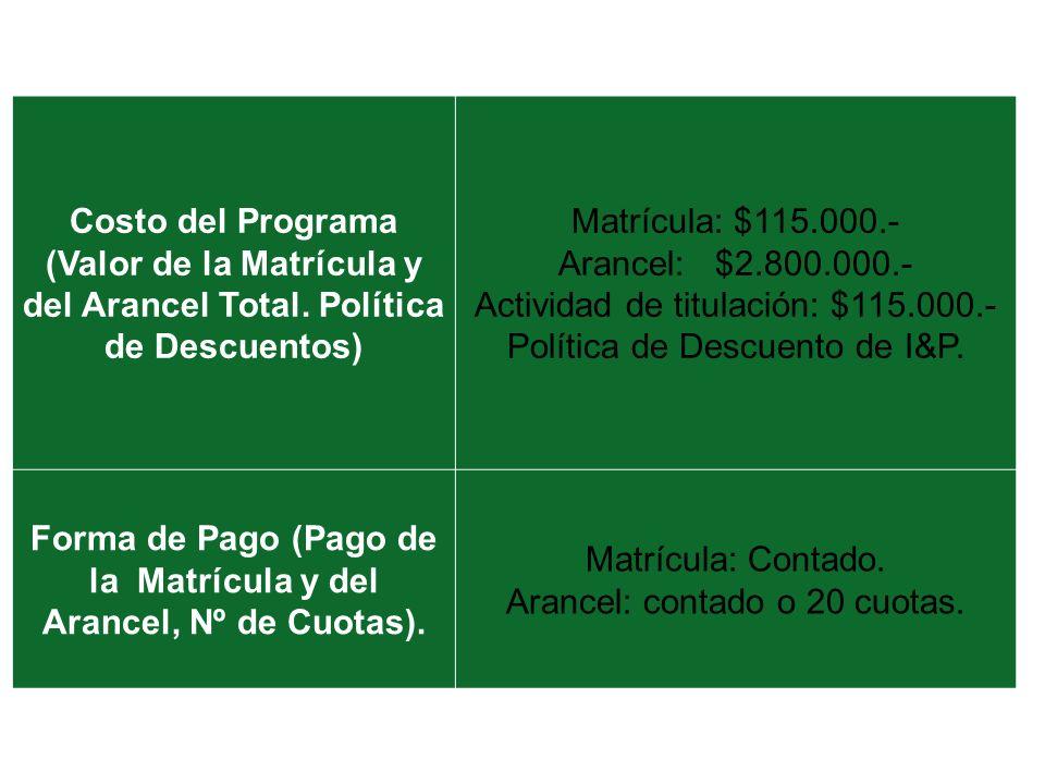 Costo del Programa (Valor de la Matrícula y del Arancel Total. Política de Descuentos) Matrícula: $115.000.- Arancel: $2.800.000.- Actividad de titula