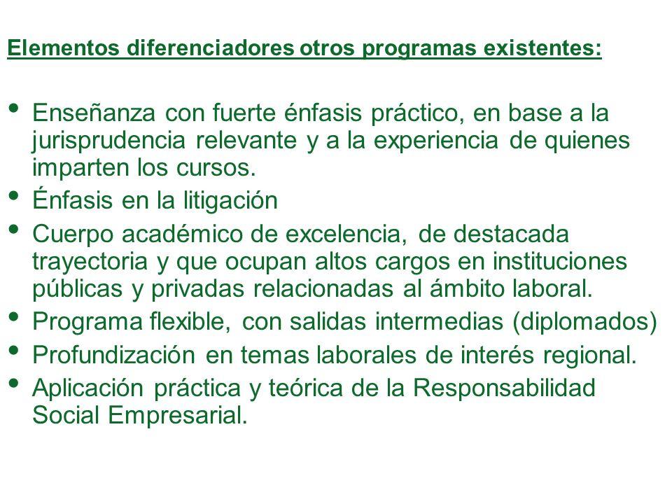 Elementos diferenciadores otros programas existentes: Enseñanza con fuerte énfasis práctico, en base a la jurisprudencia relevante y a la experiencia