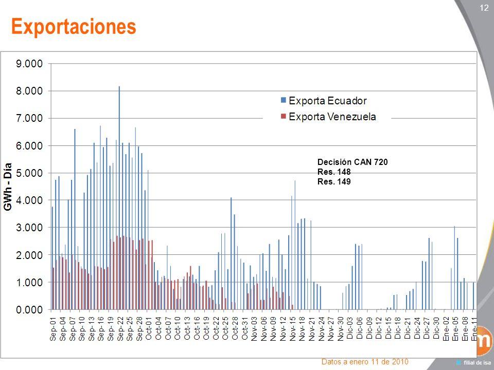 12 Exportaciones Decisión CAN 720 Res. 148 Res. 149 Datos a enero 11 de 2010