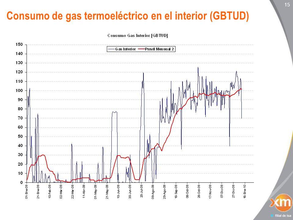 15 Consumo de gas termoeléctrico en el interior (GBTUD)