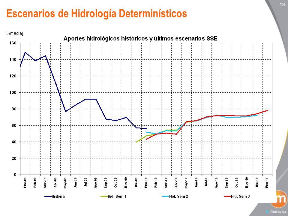 18 Escenarios de Hidrología Determinísticos