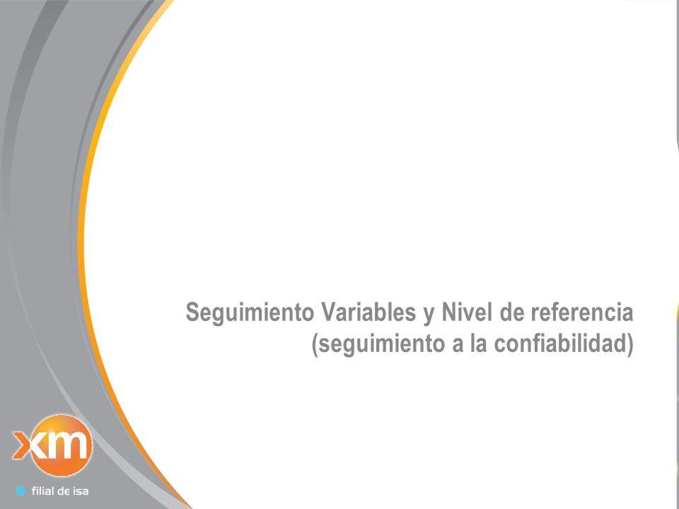 23 Seguimiento Variables y Nivel de referencia (seguimiento a la confiabilidad)