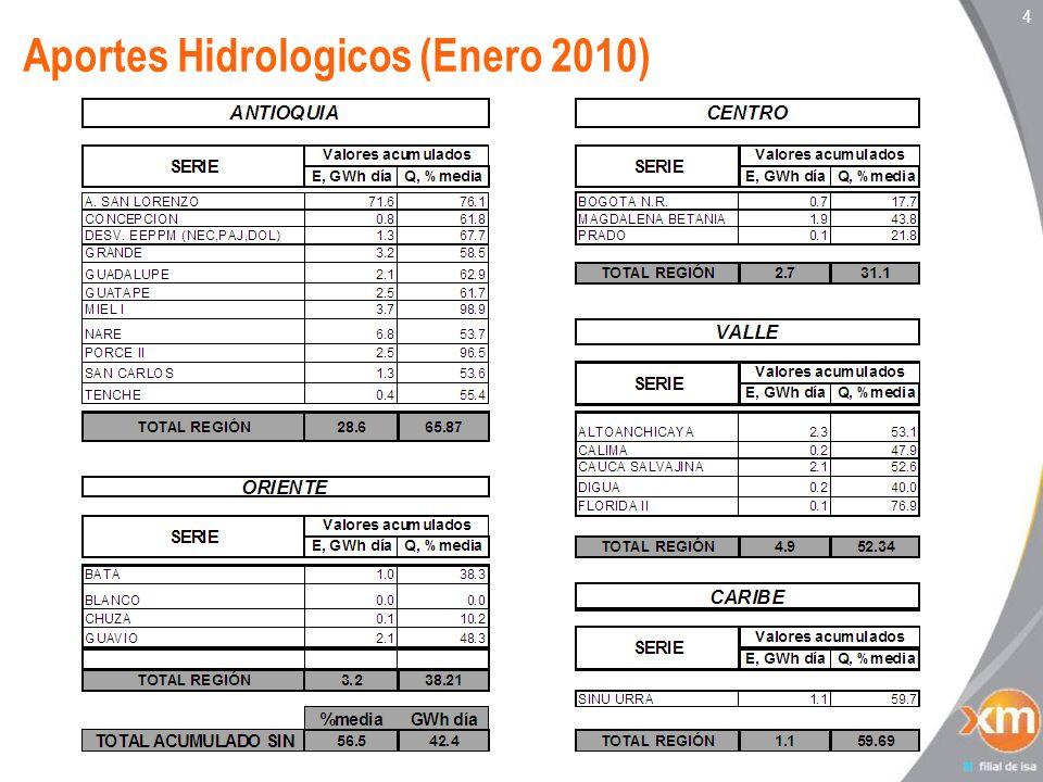 4 Aportes Hidrologicos (Enero 2010)
