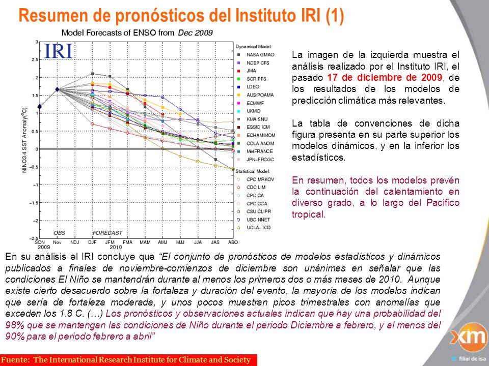 Resumen de pronósticos del Instituto IRI (1) La imagen de la izquierda muestra el análisis realizado por el Instituto IRI, el pasado 17 de diciembre de 2009, de los resultados de los modelos de predicción climática más relevantes.
