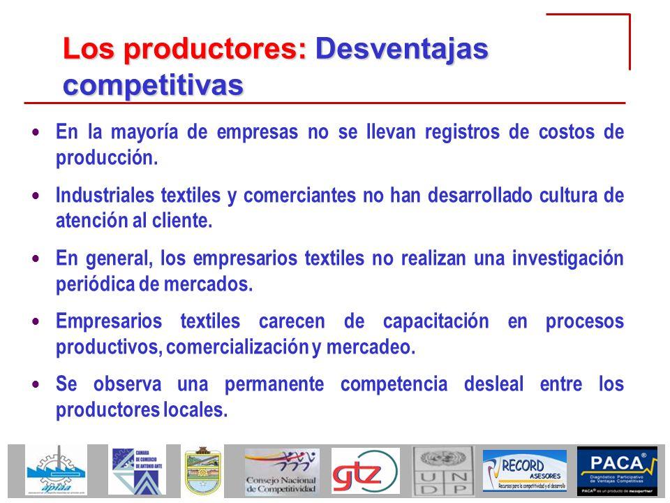 En la mayoría de empresas no se llevan registros de costos de producción. Industriales textiles y comerciantes no han desarrollado cultura de atención