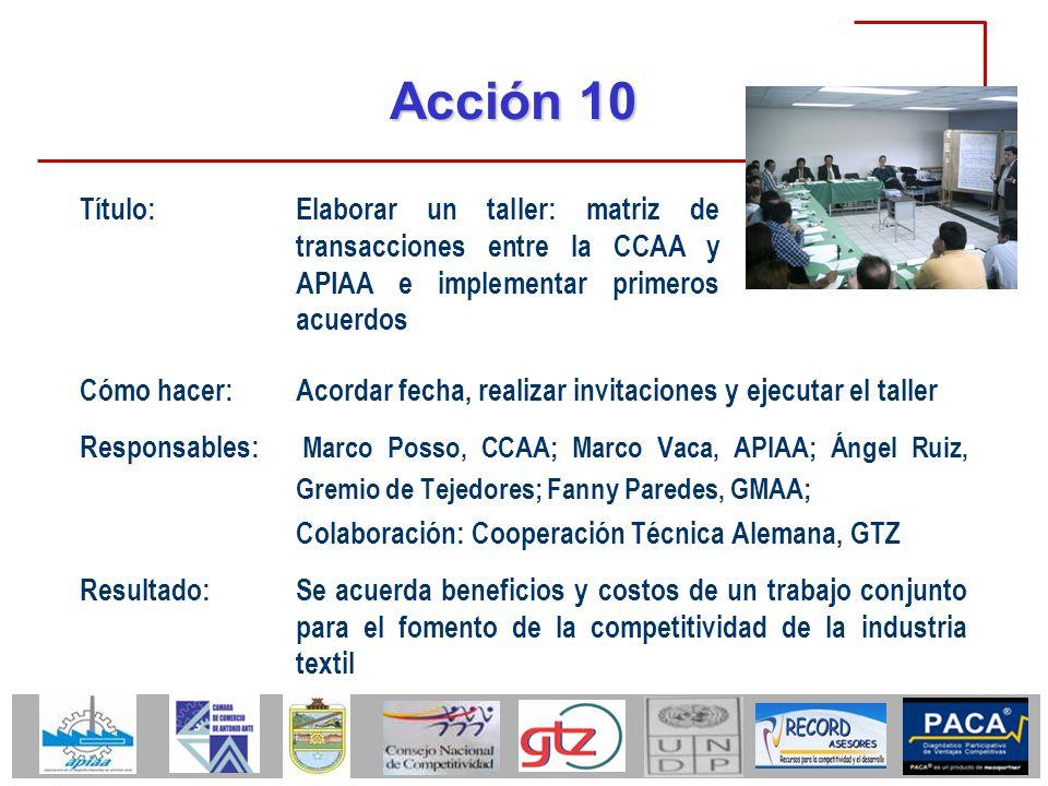 Acción 10 Cómo hacer:Acordar fecha, realizar invitaciones y ejecutar el taller Responsables: Marco Posso, CCAA; Marco Vaca, APIAA; Ángel Ruiz, Gremio
