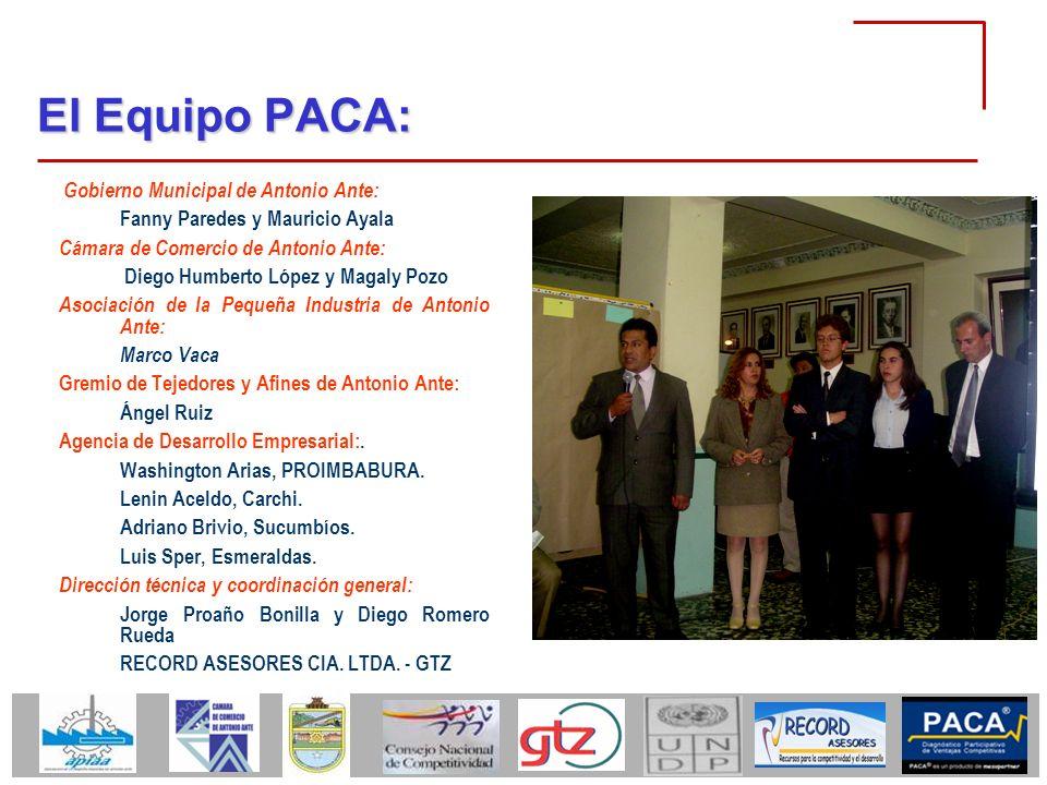 El Equipo PACA: Gobierno Municipal de Antonio Ante: Fanny Paredes y Mauricio Ayala Cámara de Comercio de Antonio Ante: Diego Humberto López y Magaly P