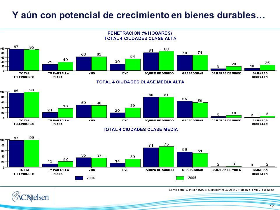 13 Top 8 75% Crecimiento de grandes formatos afectan formatos intermedios.