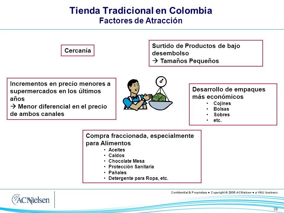 38 Tienda Tradicional en Colombia Factores de Atracción Cercanía Surtido de Productos de bajo desembolso Tamaños Pequeños Desarrollo de empaques más e