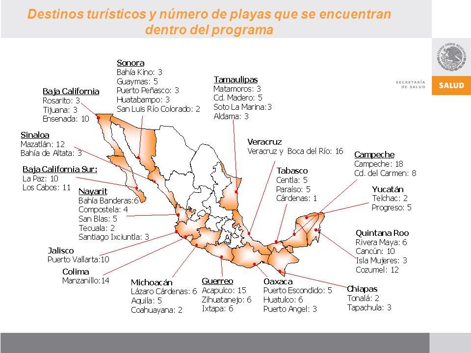 Destinos turísticos y número de playas que se encuentran dentro del programa