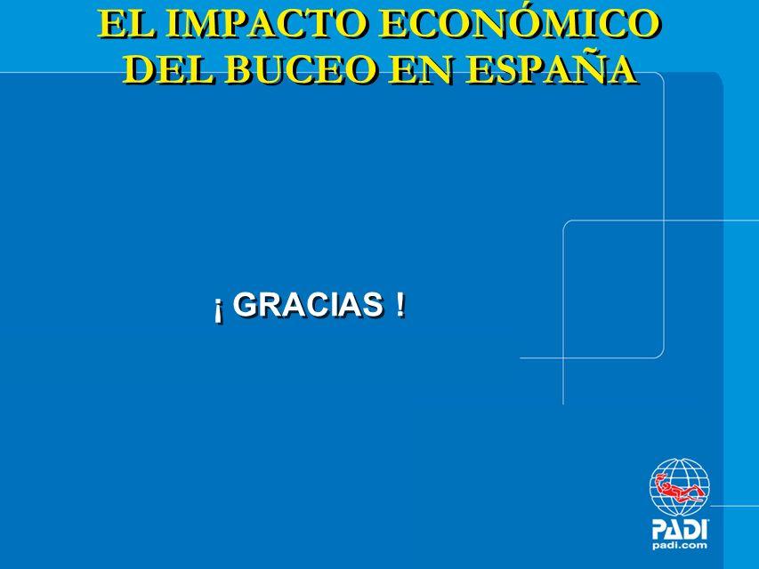 EL IMPACTO ECONÓMICO DEL BUCEO EN ESPAÑA ¡ GRACIAS !