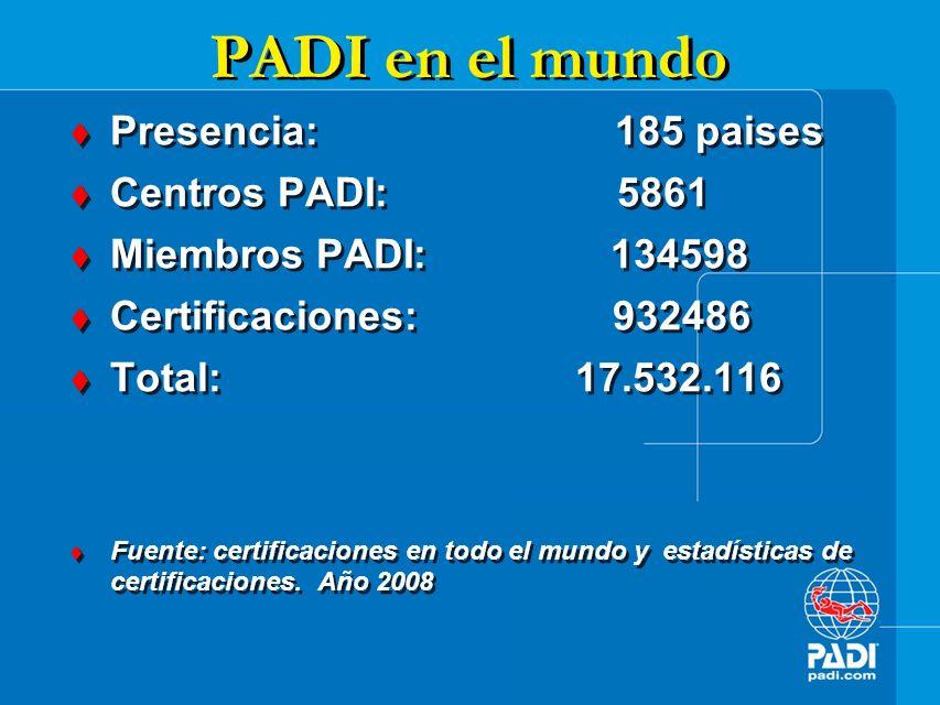 PADI en el mundo Presencia: 185 paises Centros PADI: 5861 Miembros PADI: 134598 Certificaciones: 932486 Total: 17.532.116 Fuente: certificaciones en todo el mundo y estadísticas de certificaciones.