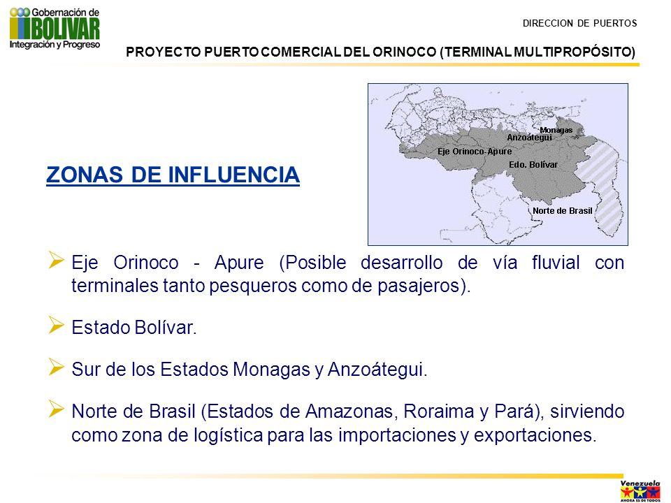 DIRECCION DE PUERTOS ZONAS DE INFLUENCIA Eje Orinoco - Apure (Posible desarrollo de vía fluvial con terminales tanto pesqueros como de pasajeros). Est