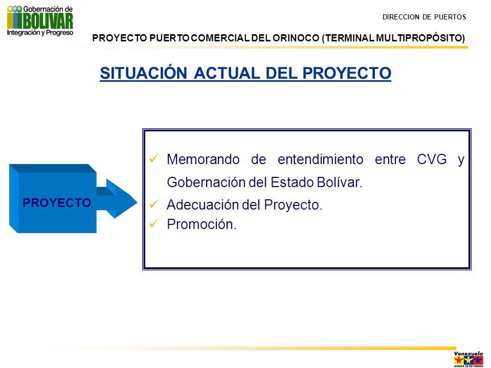 DIRECCION DE PUERTOS Memorando de entendimiento entre CVG y Gobernación del Estado Bolívar. Adecuación del Proyecto. Promoción. SITUACIÓN ACTUAL DEL P
