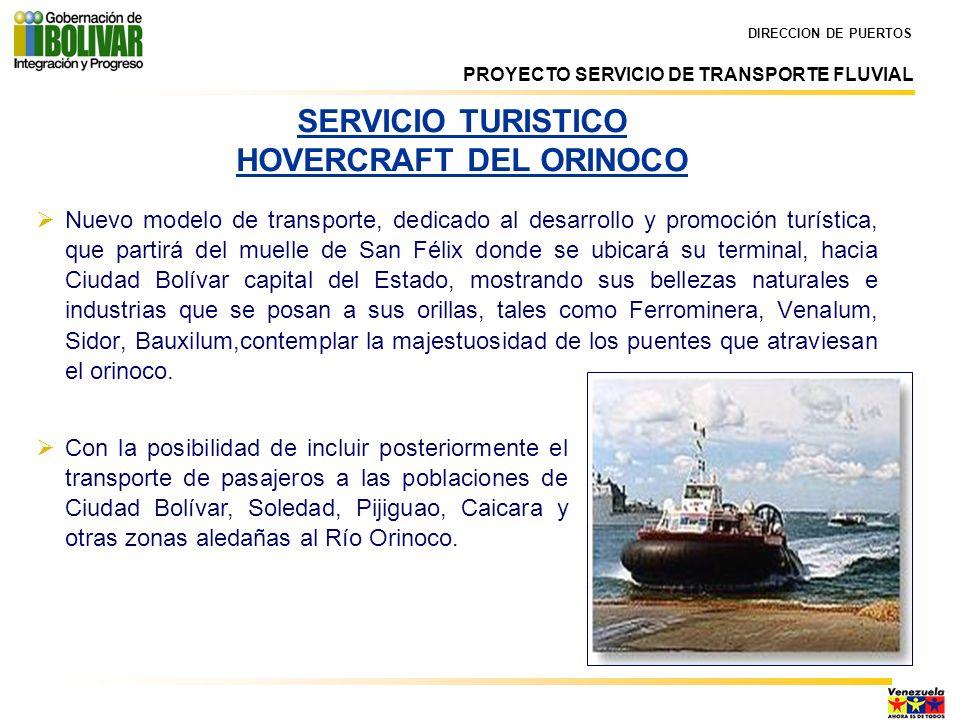 Nuevo modelo de transporte, dedicado al desarrollo y promoción turística, que partirá del muelle de San Félix donde se ubicará su terminal, hacia Ciud