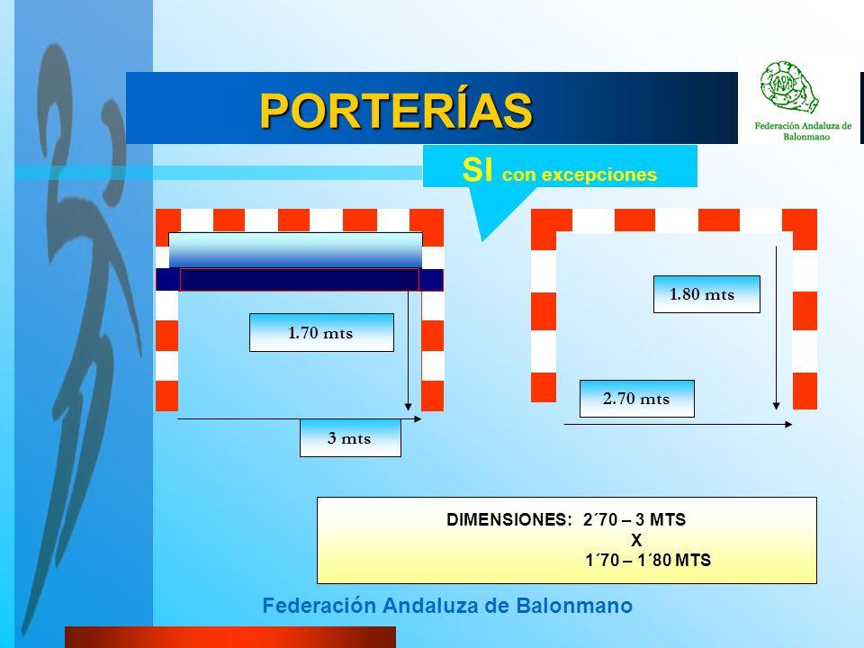 Federación Andaluza de Balonmano PORTERÍAS DIMENSIONES: 2´70 – 3 MTS X 1´70 – 1´80 MTS 3 mts 1.70 mts 2.70 mts 1.80 mts SI con excepciones