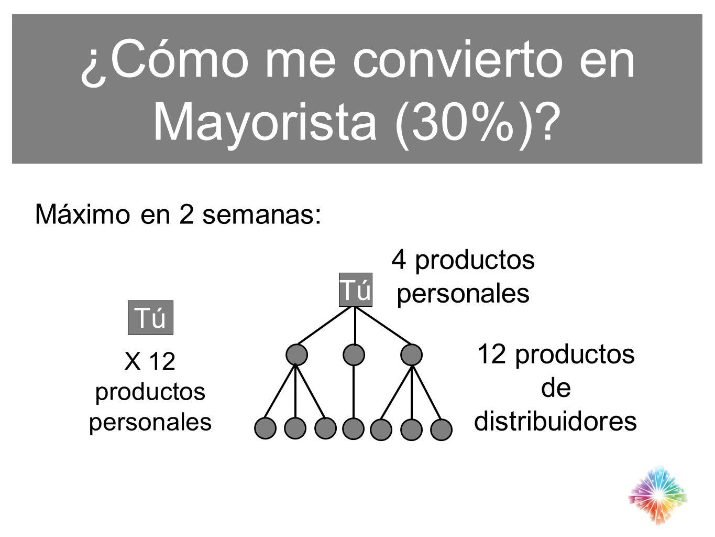 ¿Cómo me convierto en Mayorista (30%)? Máximo en 2 semanas: 4 productos personales 12 productos de distribuidores Tú X 12 productos personales