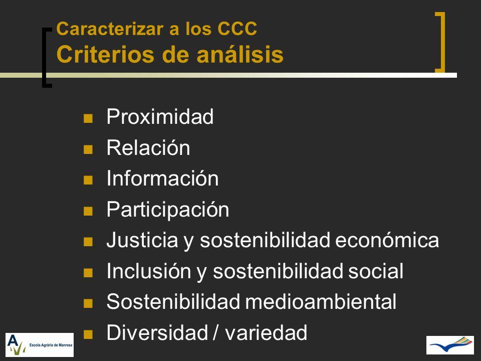 Caracterizar a los CCC Criterios de análisis Proximidad Relación Información Participación Justicia y sostenibilidad económica Inclusión y sostenibili