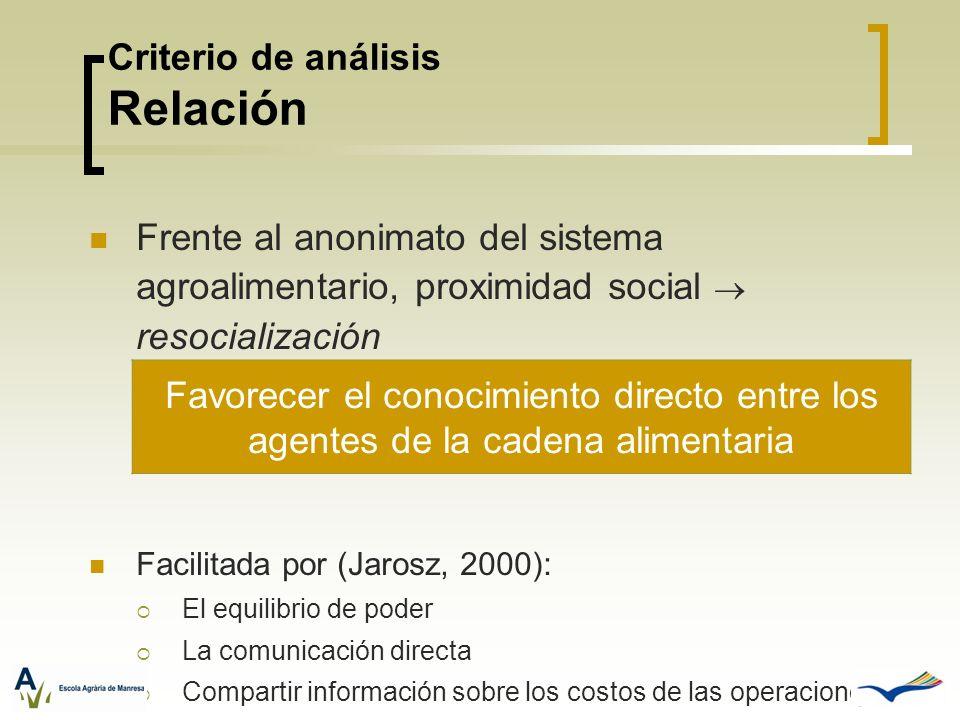 Criterio de análisis Relación Frente al anonimato del sistema agroalimentario, proximidad social resocialización Facilitada por (Jarosz, 2000): El equ