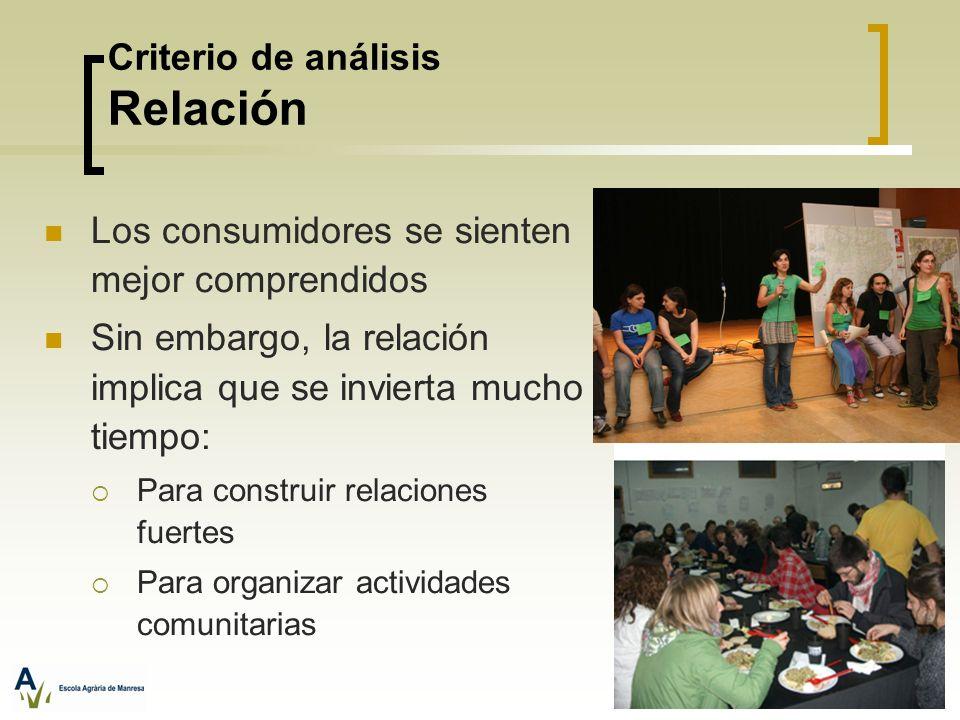 Criterio de análisis Relación Los consumidores se sienten mejor comprendidos Sin embargo, la relación implica que se invierta mucho tiempo: Para const