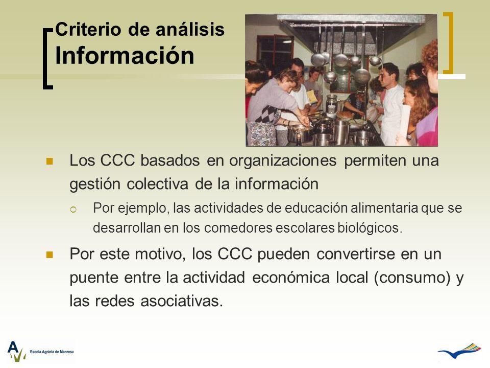 Criterio de análisis Información Los CCC basados en organizaciones permiten una gestión colectiva de la información Por ejemplo, las actividades de ed