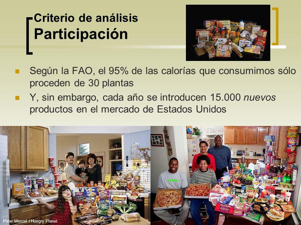 Criterio de análisis Participación Según la FAO, el 95% de las calorías que consumimos sólo proceden de 30 plantas Y, sin embargo, cada año se introdu