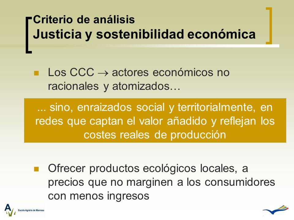 Criterio de análisis Justicia y sostenibilidad económica Los CCC actores económicos no racionales y atomizados… Ofrecer productos ecológicos locales,