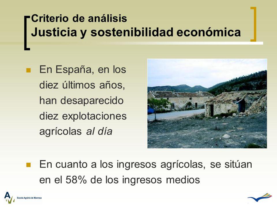 Criterio de análisis Justicia y sostenibilidad económica En España, en los diez últimos años, han desaparecido diez explotaciones agrícolas al día En