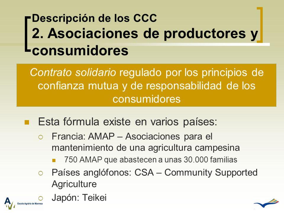 Descripción de los CCC 2. Asociaciones de productores y consumidores Esta fórmula existe en varios países: Francia: AMAP – Asociaciones para el manten